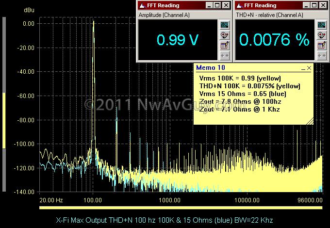 X-Fi-Max-Output-THDN-100-hz-100K--15[1]