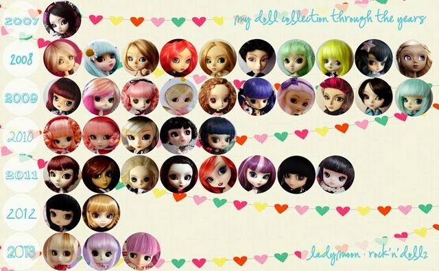 Mi colección de muñecas a través de los años