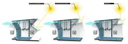 cortes-casa-bioclimatica