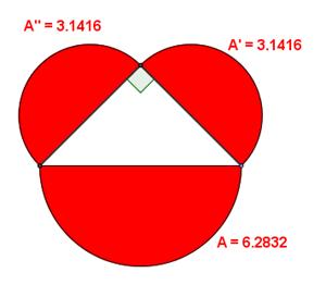 Teorema Pitagora figure curvilinee