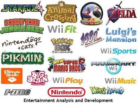 Nintendo EAD Logo Frame