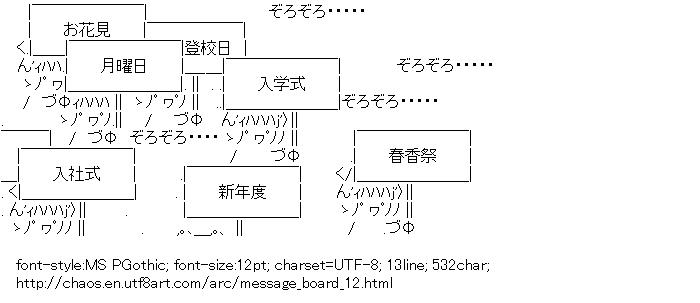 Message board,Group,The Idolmaster,Amami Haruka