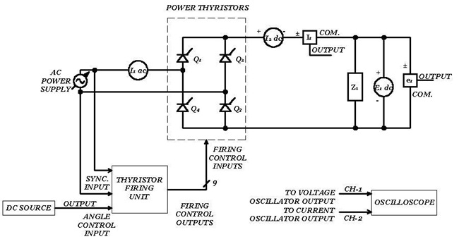 Rectifier: Controlled bridge supplying a passive load