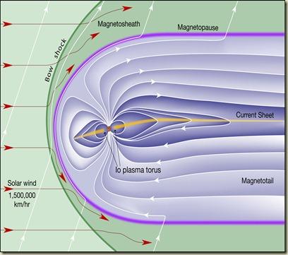 original Mars Magnetosphere