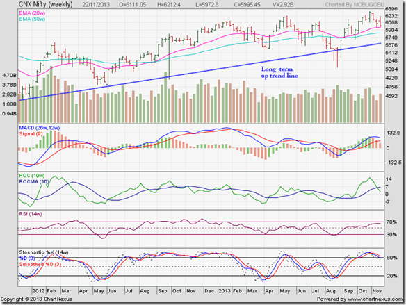 Nifty_Nov2213