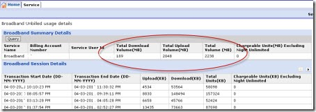 Broadband_Summary_Details