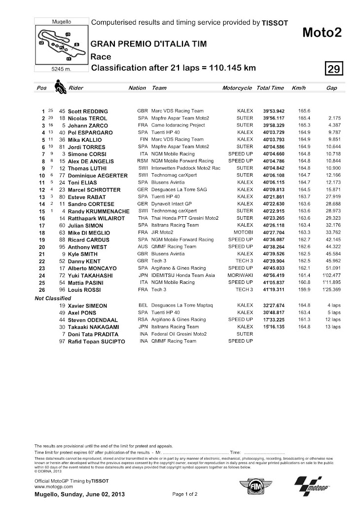 moto2_classification__36_.jpg
