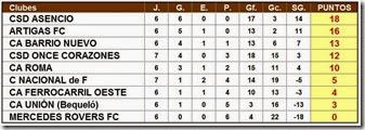Clausura 2014 - fecha 16
