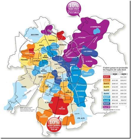 distribucion socioeconomica