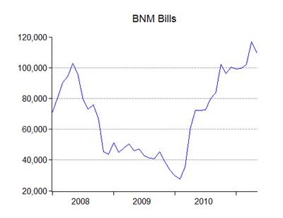 01_bills