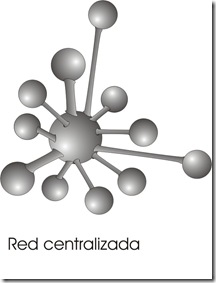 red centralizada