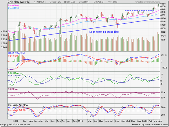 Nifty_Apr1114