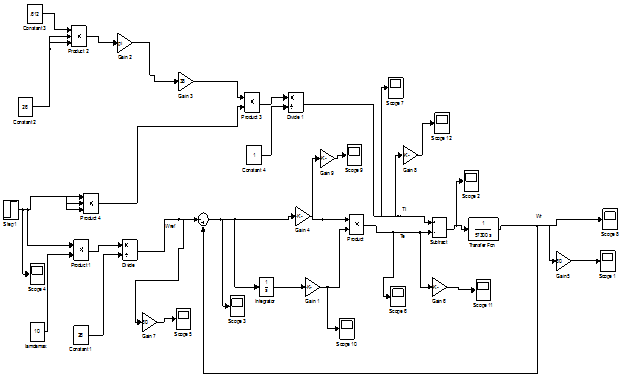 control structure in simulink model