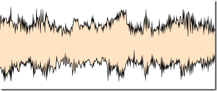wpf-waveform-3