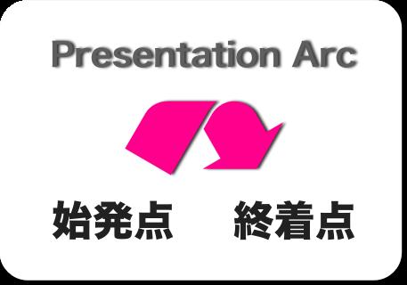 PresentationArk