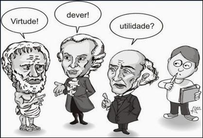 Aristóteles Kant Stuart Mill