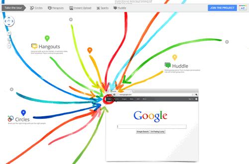 google -00