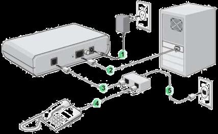 Modem TELSEC TS-9000; como configurar, rotear e os detalhes do roteador para conectar automaticamente na internet Oi-VELOX.