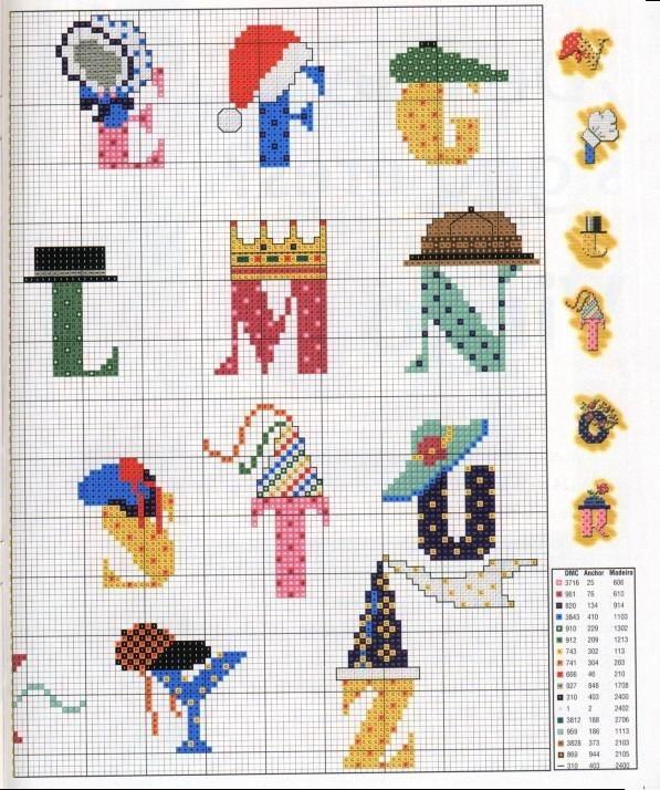 graficos de ponto cruz,monogramas de ponto cruz,belosgraficosdepontocruz.blogspot.com,alfabeto ponto cruz,