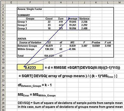 effect size,anova,single-factor anova,one-way anova,rmsse,excel,excel 2010,excel 2013,statistics