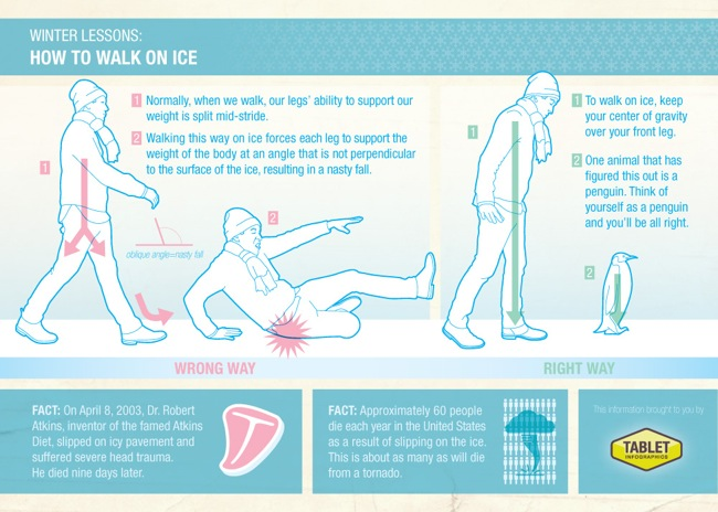 How walk ice