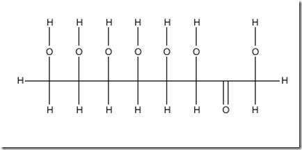 cetoostose