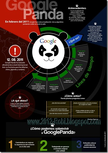 Google_Panda2_wm
