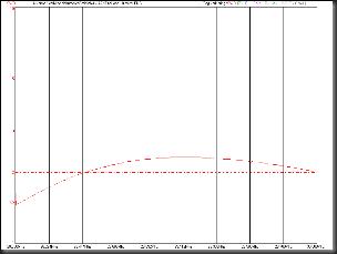 Loop 10 meter
