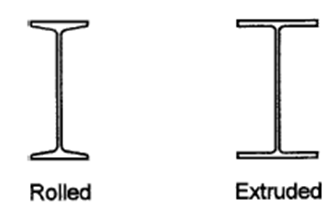 Rolled shape with sloped flanges