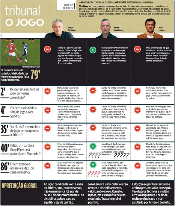TribunalOJOGO_slb-FCPorto_2012-13