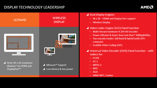 AMD ATHLON 5350 Multimedia