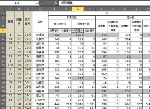 2012-1003_env_statistics