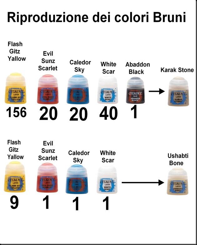 Babele dei colori 8