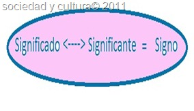 singos linguisticos