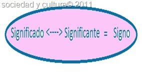 singos linguisticos
