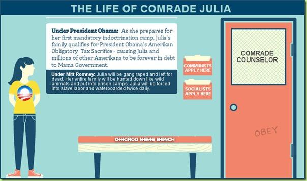life_of_comrade_julia_chicago_news_bench