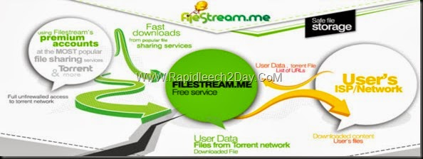 How to Download Torrents and Letitbit Through HTTP Direct link Support IDM – FileStream