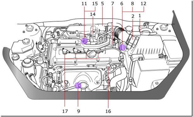 2010 Kia Forte Engine Diagram Sensors Kia Auto Wiring Diagram – Kia Classic Engine Diagram
