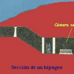 16 - Seccion de un hipogeo