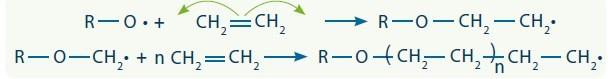 Polimerización por radicales libres propagacion