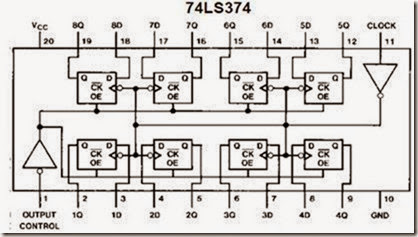 module5 8086 microprocessor and peripherals part2