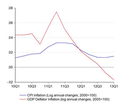 06_deflator