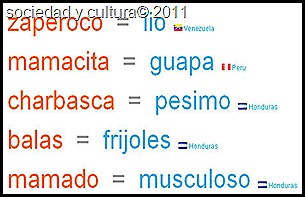 lengua e idioma