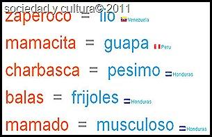 lengua e idioma