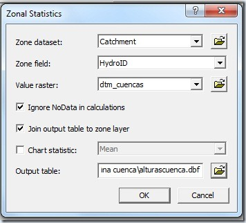 Ventana-Zonal-statistics