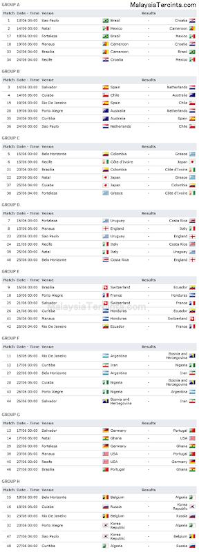 jadual-kumpulan-piala-dunia-2014-brazil
