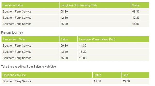 Koh Lipe infomation 5