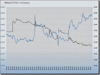 04-30-14-Chart-2