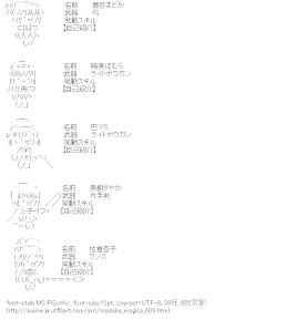 [AA]鹿目まどか & 暁美ほむら & 巴マミ & 美樹さやか & 佐倉杏子 (魔法少女まどか☆マギカ)