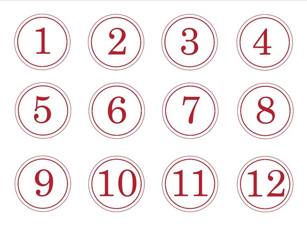 number_labels